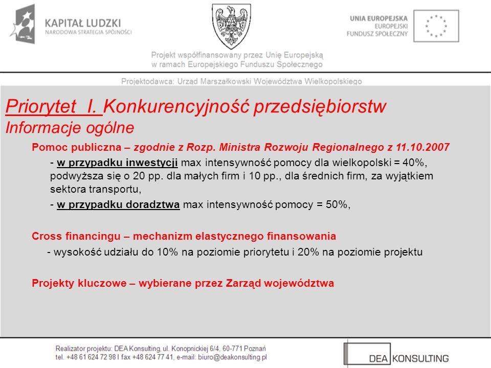 Priorytet I. Konkurencyjność przedsiębiorstw Informacje ogólne Pomoc publiczna – zgodnie z Rozp. Ministra Rozwoju Regionalnego z 11.10.2007 - w przypa