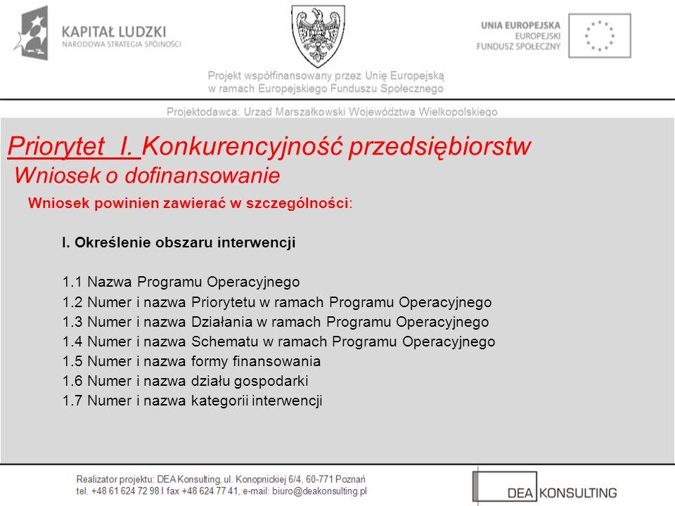 Wniosek powinien zawierać w szczególności: I. Określenie obszaru interwencji 1.1 Nazwa Programu Operacyjnego 1.2 Numer i nazwa Priorytetu w ramach Pro
