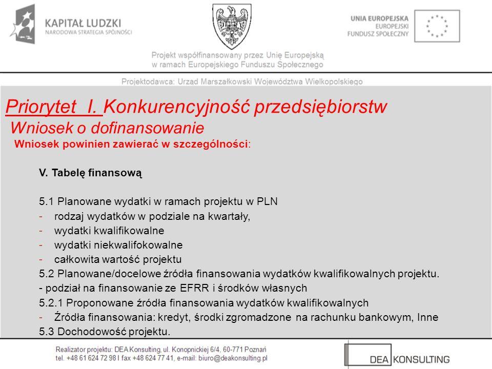 Wniosek powinien zawierać w szczególności: V. Tabelę finansową 5.1 Planowane wydatki w ramach projektu w PLN -rodzaj wydatków w podziale na kwartały,