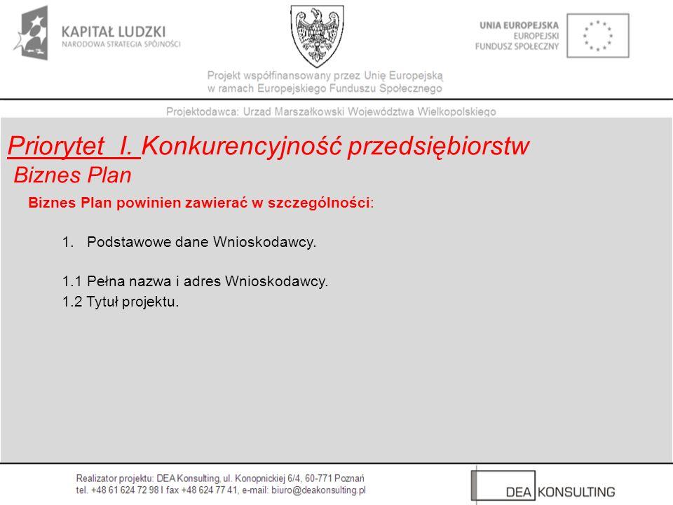 Biznes Plan powinien zawierać w szczególności: 1. Podstawowe dane Wnioskodawcy. 1.1 Pełna nazwa i adres Wnioskodawcy. 1.2 Tytuł projektu. Priorytet I.