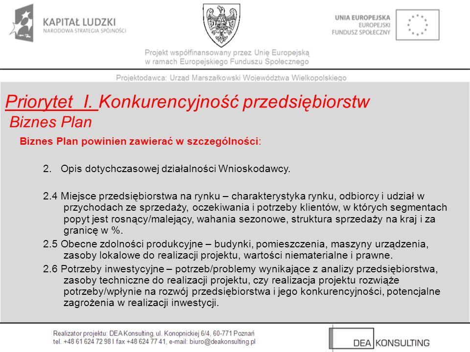 Biznes Plan powinien zawierać w szczególności: 2. Opis dotychczasowej działalności Wnioskodawcy. 2.4 Miejsce przedsiębiorstwa na rynku – charakterysty