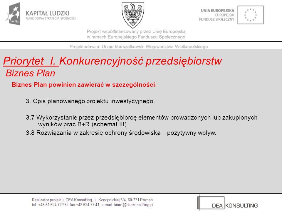 Biznes Plan powinien zawierać w szczególności: 3. Opis planowanego projektu inwestycyjnego. 3.7 Wykorzystanie przez przedsiębiorcę elementów prowadzon