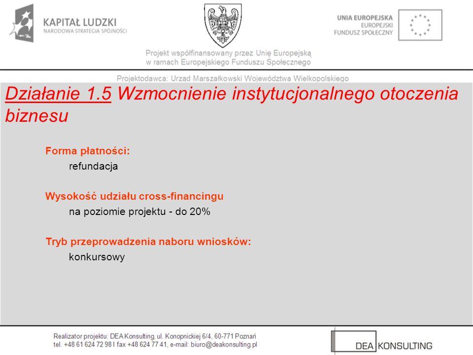 Forma płatności: refundacja Wysokość udziału cross-financingu na poziomie projektu - do 20% Tryb przeprowadzenia naboru wniosków: konkursowy Działanie