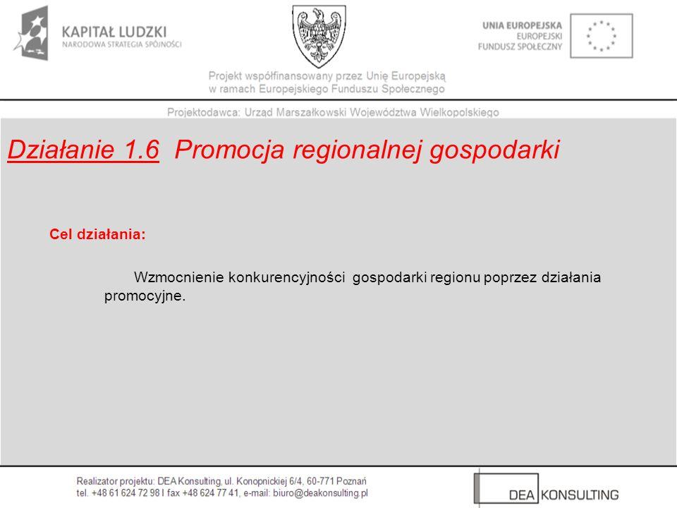 Cel działania: Wzmocnienie konkurencyjności gospodarki regionu poprzez działania promocyjne. Działanie 1.6 Promocja regionalnej gospodarki