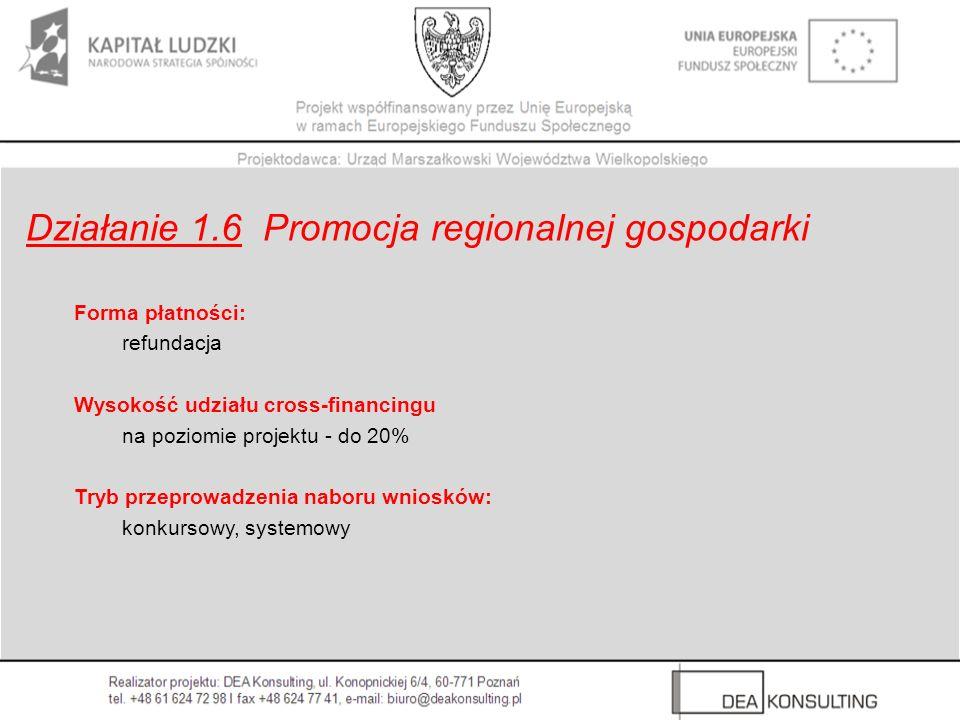 Forma płatności: refundacja Wysokość udziału cross-financingu na poziomie projektu - do 20% Tryb przeprowadzenia naboru wniosków: konkursowy, systemow