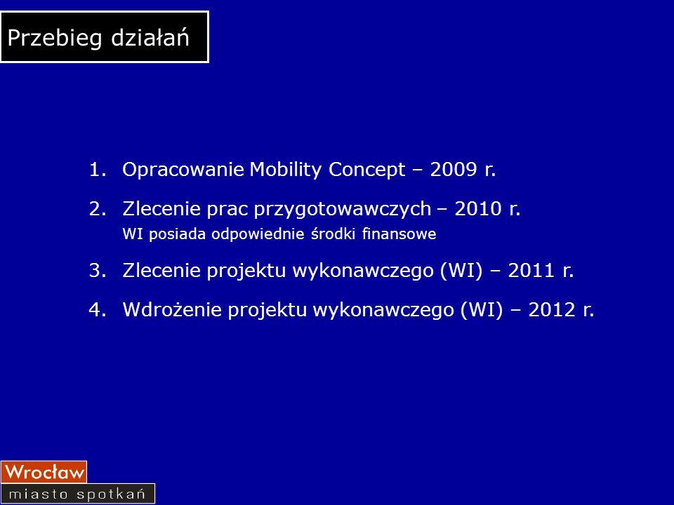 Przebieg działań 1.Opracowanie Mobility Concept – 2009 r.