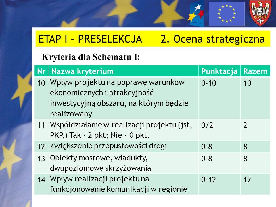 NrNazwa kryteriumPunktacjaRazem 10 Wpływ projektu na poprawę warunków ekonomicznych i atrakcyjność inwestycyjną obszaru, na którym będzie realizowany