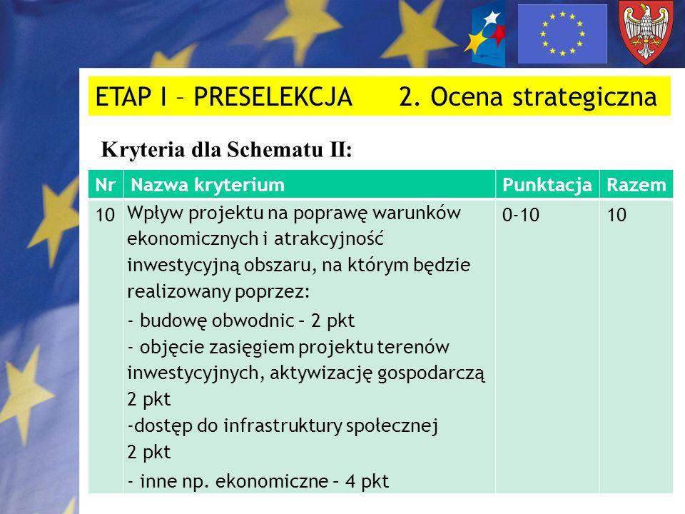ETAP I – PRESELEKCJA 2. Ocena strategiczna Kryteria dla Schematu II: NrNazwa kryteriumPunktacjaRazem 10 Wpływ projektu na poprawę warunków ekonomiczny
