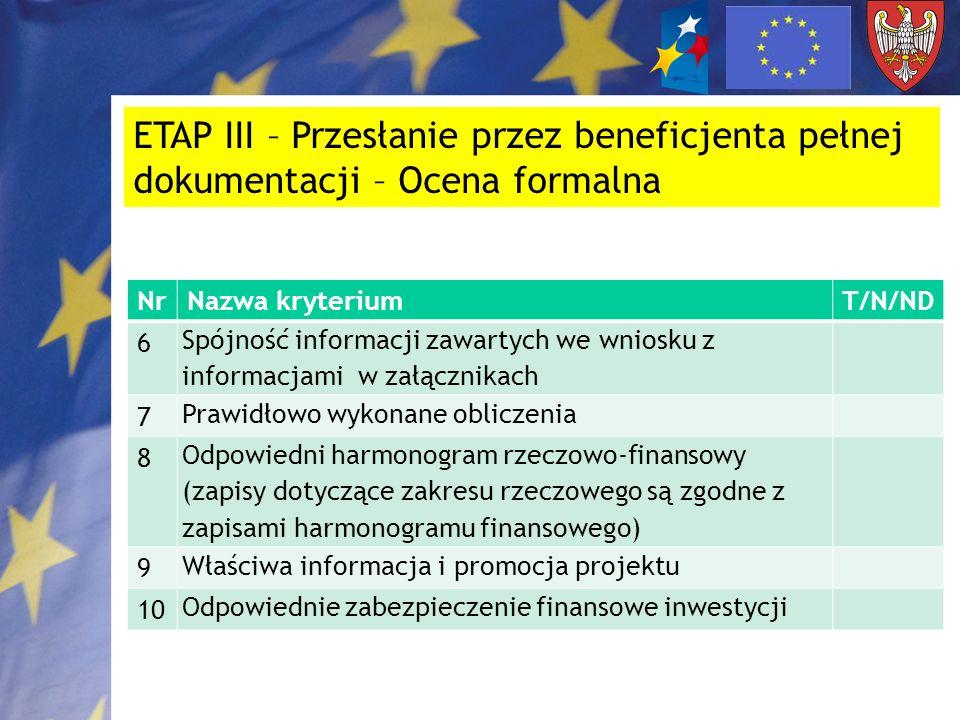 ETAP III – Przesłanie przez beneficjenta pełnej dokumentacji – Ocena formalna NrNazwa kryteriumT/N/ND 6 Spójność informacji zawartych we wniosku z inf
