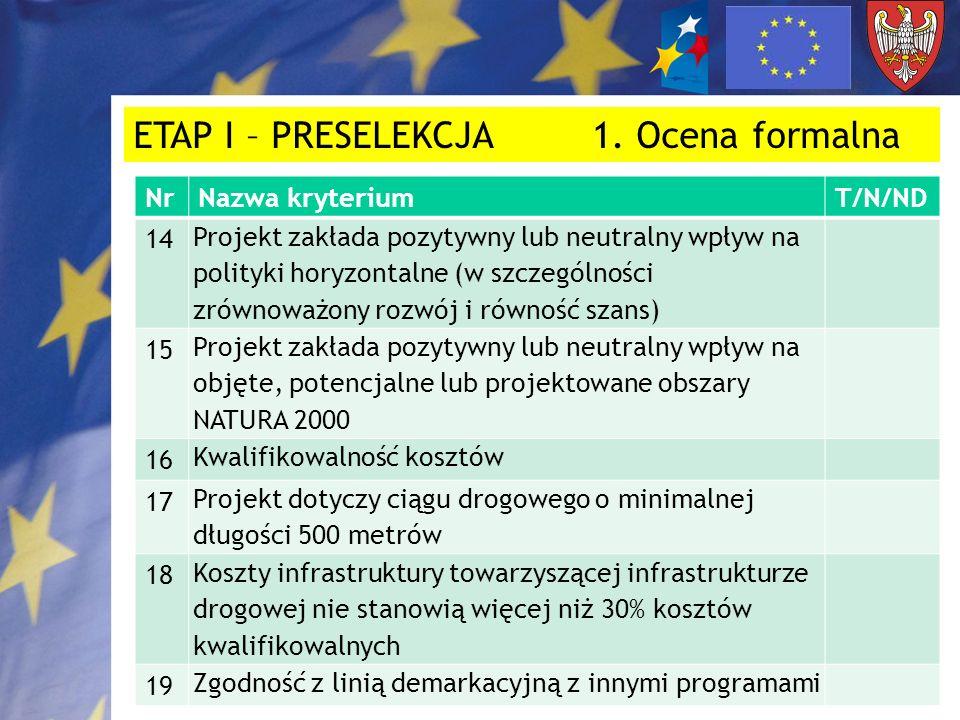 ETAP I – PRESELEKCJA 1. Ocena formalna NrNazwa kryteriumT/N/ND 14 Projekt zakłada pozytywny lub neutralny wpływ na polityki horyzontalne (w szczególno