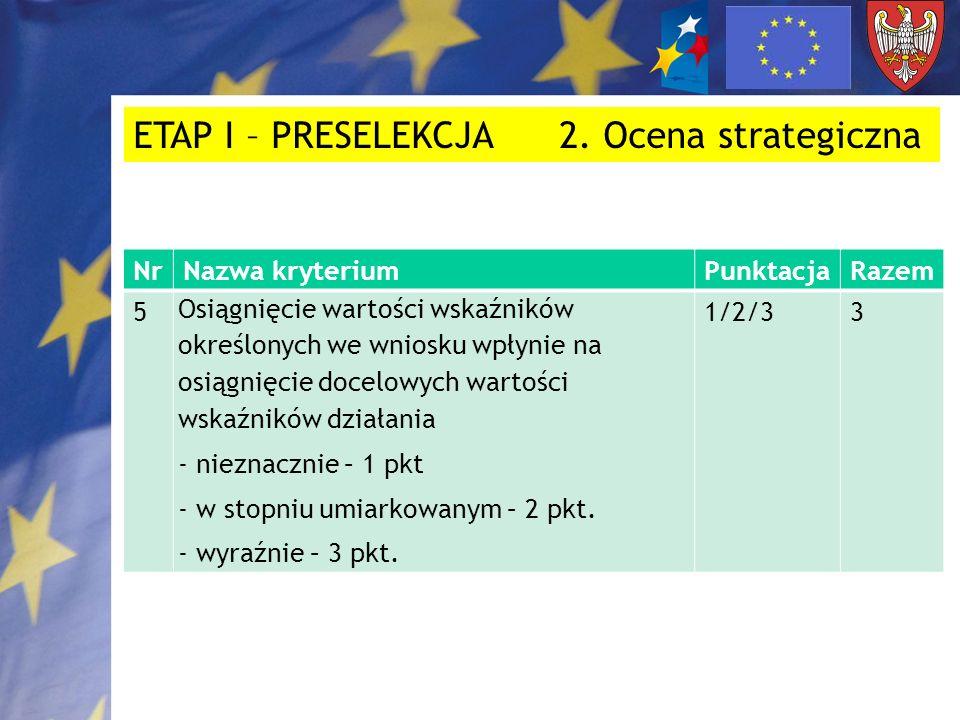 ETAP I – PRESELEKCJA 2. Ocena strategiczna NrNazwa kryteriumPunktacjaRazem 5 Osiągnięcie wartości wskaźników określonych we wniosku wpłynie na osiągni