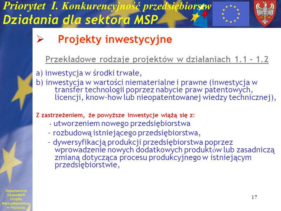 17 Priorytet I. Konkurencyjność przedsiębiorstw Działania dla sektora MSP Projekty inwestycyjn e Przekładowe rodzaje projektów w działaniach 1.1 – 1.2