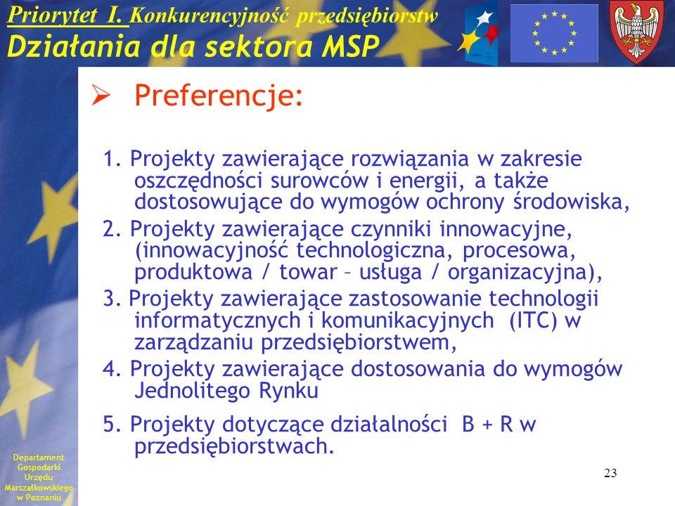 23 Priorytet I. Konkurencyjność przedsiębiorstw Działania dla sektora MSP Preferencje: 1. Projekty zawierające rozwiązania w zakresie oszczędności sur