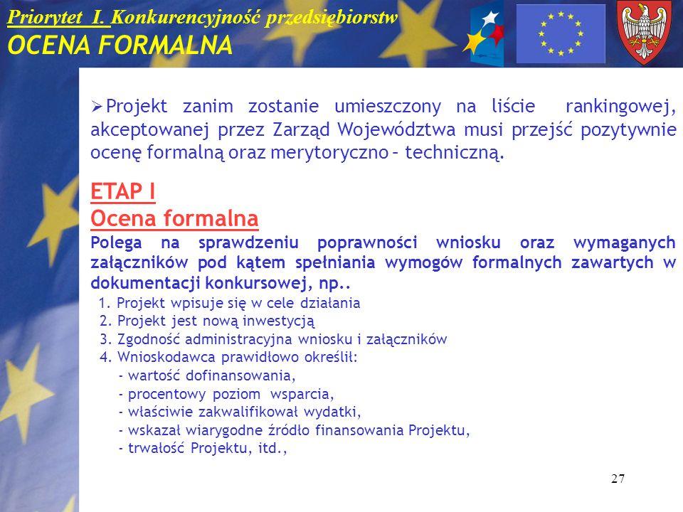 27 Priorytet I. Konkurencyjność przedsiębiorstw OCENA FORMALNA Projekt zanim zostanie umieszczony na liście rankingowej, akceptowanej przez Zarząd Woj