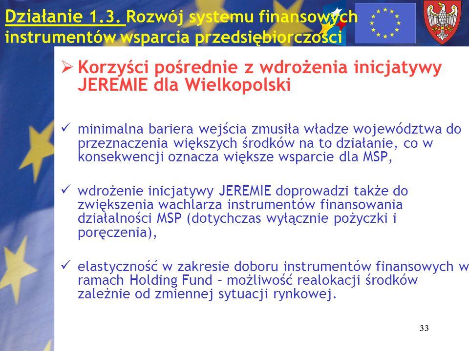 33 Działanie 1.3. Rozwój systemu finansowych instrumentów wsparcia przedsiębiorczości Korzyści pośrednie z wdrożenia inicjatywy JEREMIE dla Wielkopols
