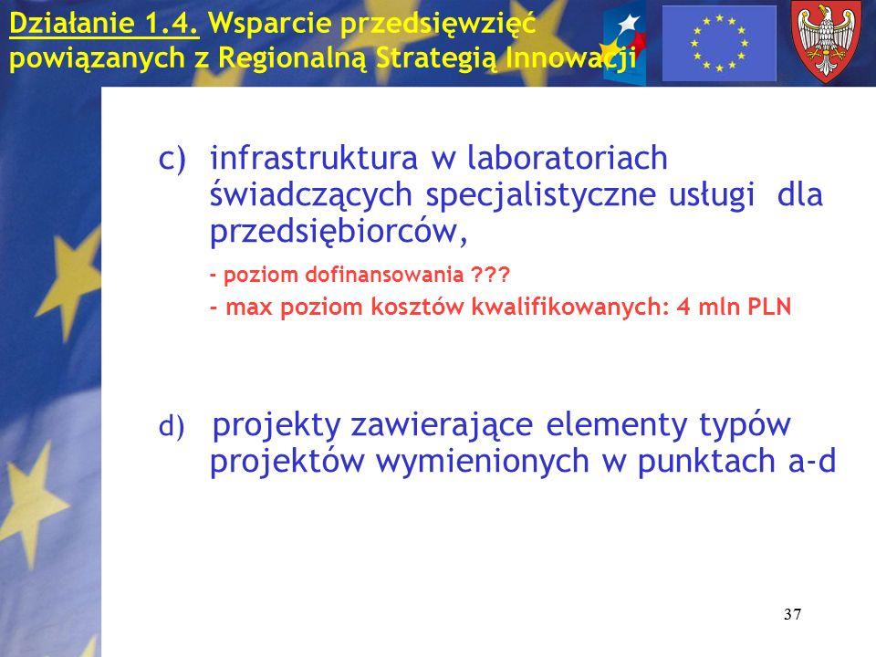 37 c)infrastruktura w laboratoriach świadczących specjalistyczne usługi dla przedsiębiorców, - poziom dofinansowania ??? - max poziom kosztów kwalifik
