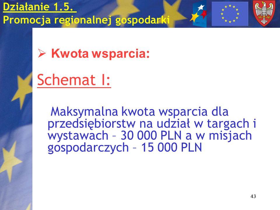 43 Kwota wsparcia : Schemat I: Maksymalna kwota wsparcia dla przedsiębiorstw na udział w targach i wystawach – 30 000 PLN a w misjach gospodarczych –
