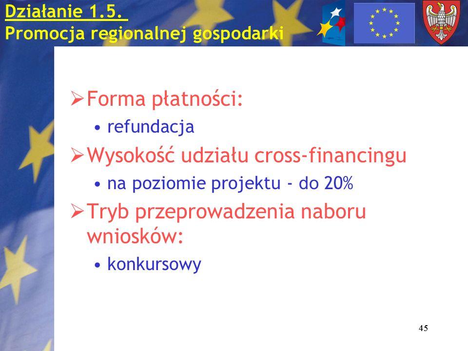 45 Forma płatności: refundacja Wysokość udziału cross-financingu na poziomie projektu - do 20% Tryb przeprowadzenia naboru wniosków: konkursowy Działa