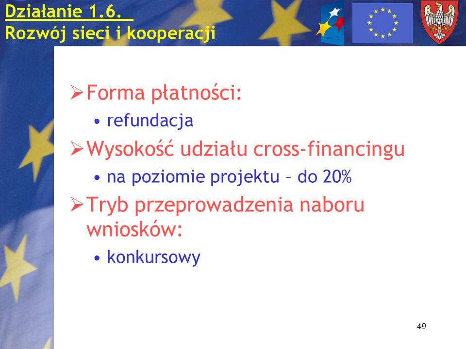 49 Forma płatności: refundacja Wysokość udziału cross-financingu na poziomie projektu – do 20% Tryb przeprowadzenia naboru wniosków: konkursowy Działa