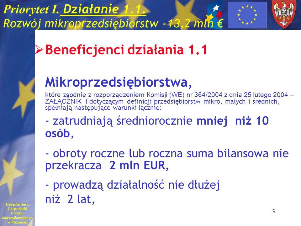 9 Priorytet I. Działanie 1.1. Rozwój mikroprzedsiębiorstw - 13,2 mln Beneficjenci działania 1.1 Mikroprzedsiębiorstwa, które zgodnie z rozporządzeniem