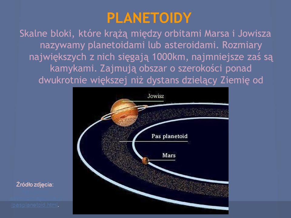 PLANETOIDY Skalne bloki, które krążą między orbitami Marsa i Jowisza nazywamy planetoidami lub asteroidami. Rozmiary największych z nich sięgają 1000k