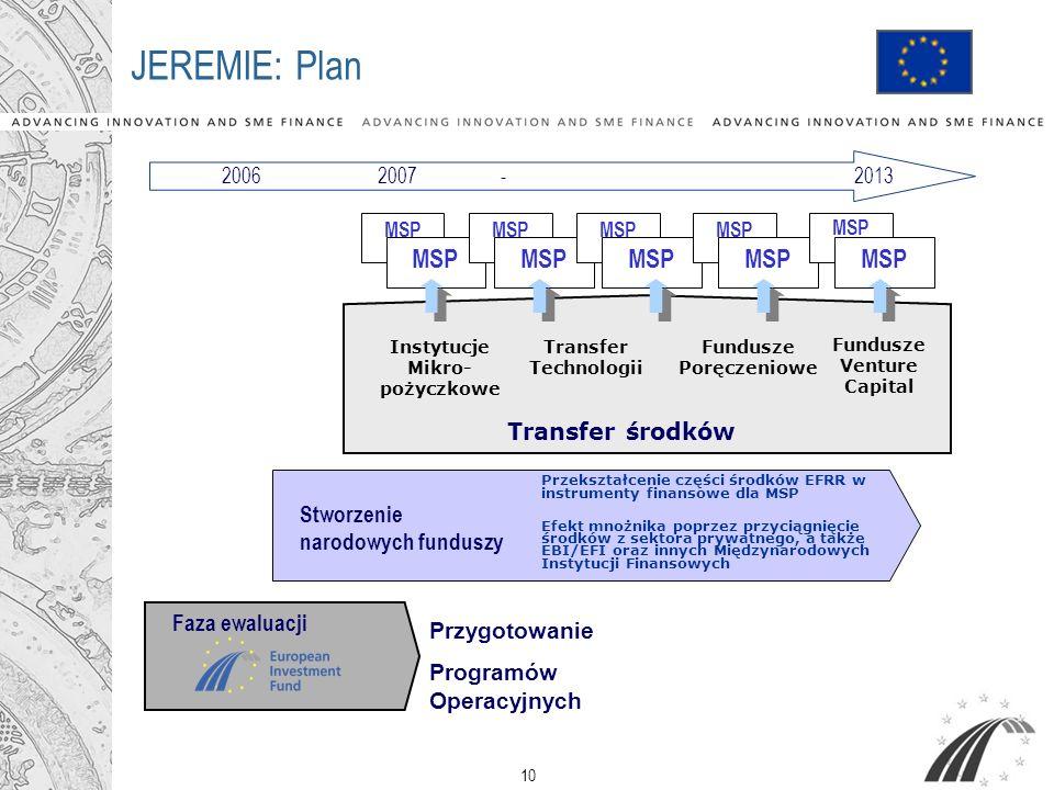 10 JEREMIE: Plan Fundusze Venture Capital Przygotowanie Programów Operacyjnych Faza ewaluacji 2006 2007 - 2013 Stworzenie narodowych funduszy Transfer