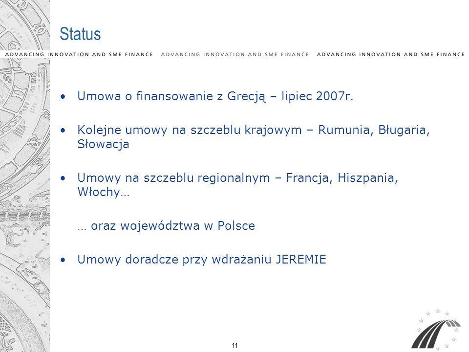 11 Status Umowa o finansowanie z Grecją – lipiec 2007r. Kolejne umowy na szczeblu krajowym – Rumunia, Bługaria, Słowacja Umowy na szczeblu regionalnym