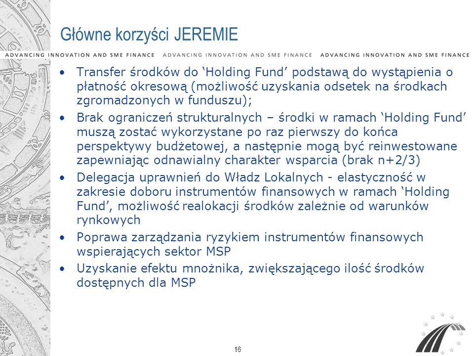 16 Główne korzyści JEREMIE Transfer środków do Holding Fund podstawą do wystąpienia o płatność okresową (możliwość uzyskania odsetek na środkach zgrom