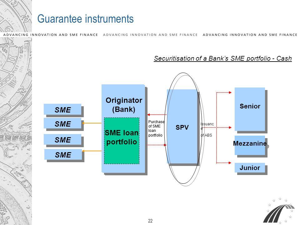 22 Guarantee instruments Sanpaolo IMI Originator Sanpaolo IMI Originator Senior Mezzanine Junior SME SME loan portfolio Guaranteed by Confidi Issuanc