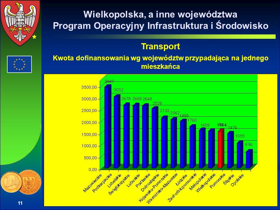 11 Wielkopolska, a inne województwa Program Operacyjny Infrastruktura i Środowisko Transport Kwota dofinansowania wg województw przypadająca na jednego mieszkańca