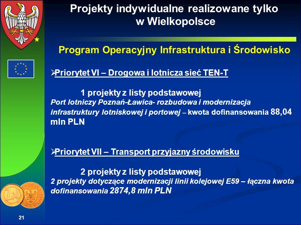 21 Projekty indywidualne realizowane tylko w Wielkopolsce Program Operacyjny Infrastruktura i Środowisko Priorytet VI – Drogowa i lotnicza sieć TEN-T 1 projekty z listy podstawowej Port lotniczy Poznań-Ławica- rozbudowa i modernizacja infrastruktury lotniskowej i portowej – kwota dofinansowania 88,04 mln PLN Priorytet VII – Transport przyjazny środowisku 2 projekty z listy podstawowej 2 projekty dotyczące modernizacji linii kolejowej E59 – łączna kwota dofinansowania 2874,8 mln PLN