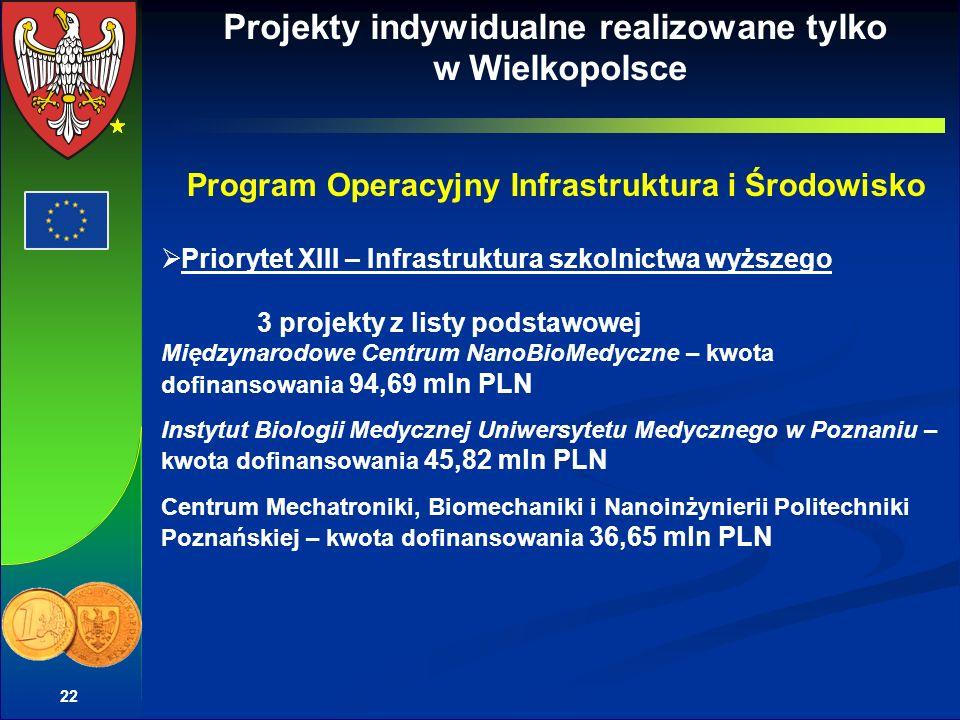 22 Projekty indywidualne realizowane tylko w Wielkopolsce Program Operacyjny Infrastruktura i Środowisko Priorytet XIII – Infrastruktura szkolnictwa wyższego 3 projekty z listy podstawowej Międzynarodowe Centrum NanoBioMedyczne – kwota dofinansowania 94,69 mln PLN Instytut Biologii Medycznej Uniwersytetu Medycznego w Poznaniu – kwota dofinansowania 45,82 mln PLN Centrum Mechatroniki, Biomechaniki i Nanoinżynierii Politechniki Poznańskiej – kwota dofinansowania 36,65 mln PLN