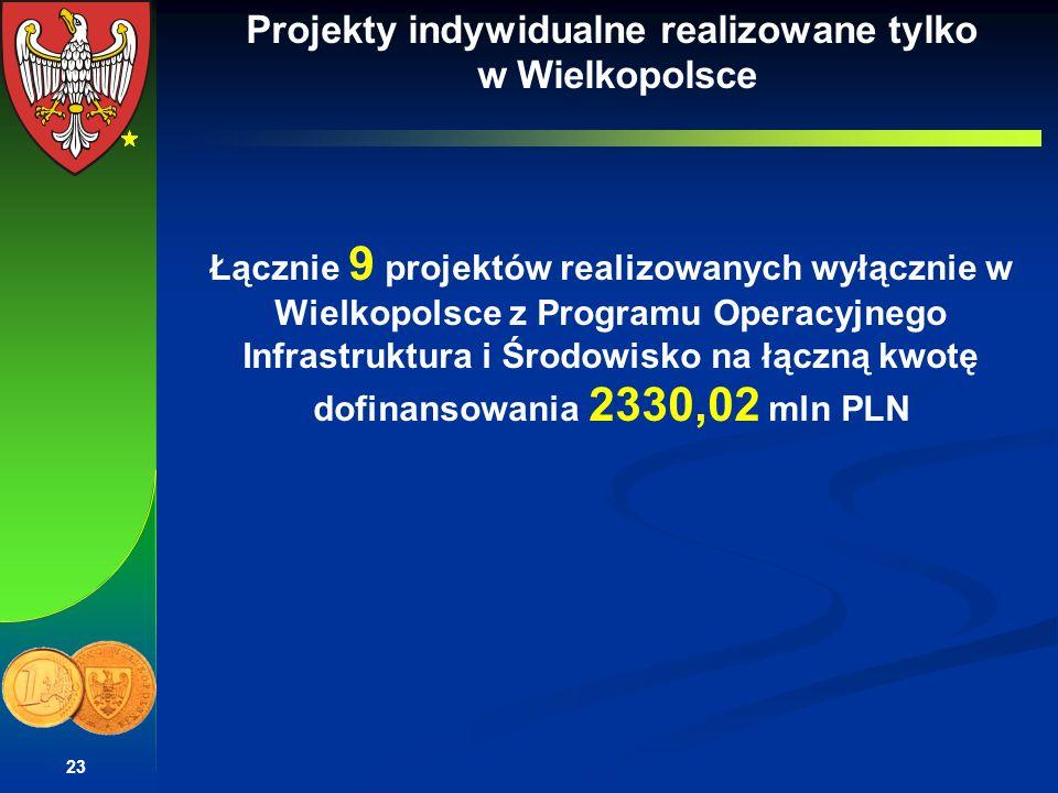23 Projekty indywidualne realizowane tylko w Wielkopolsce Łącznie 9 projektów realizowanych wyłącznie w Wielkopolsce z Programu Operacyjnego Infrastru