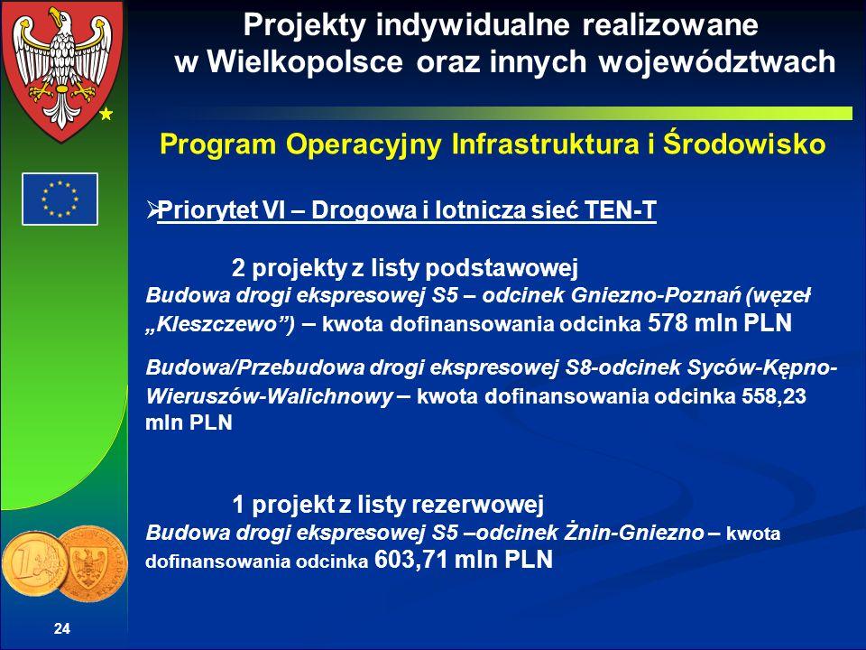 24 Projekty indywidualne realizowane w Wielkopolsce oraz innych województwach Program Operacyjny Infrastruktura i Środowisko Priorytet VI – Drogowa i