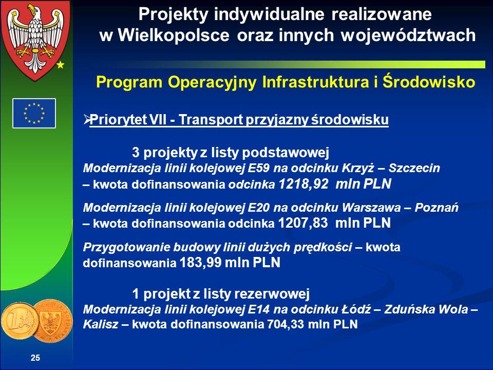 25 Projekty indywidualne realizowane w Wielkopolsce oraz innych województwach Program Operacyjny Infrastruktura i Środowisko Priorytet VII - Transport