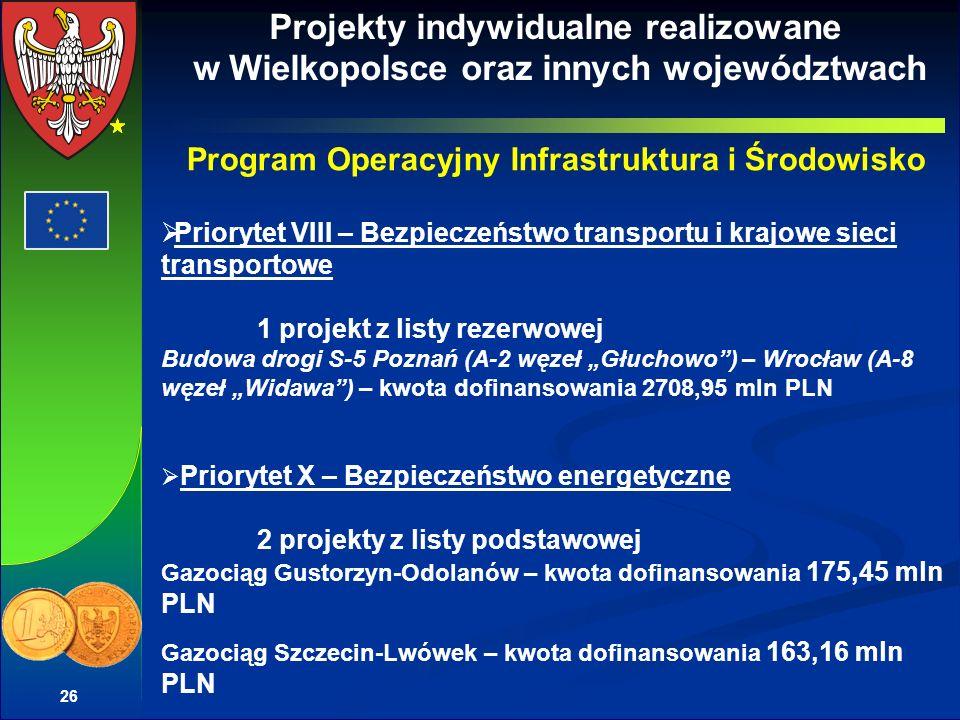 26 Program Operacyjny Infrastruktura i Środowisko Priorytet VIII – Bezpieczeństwo transportu i krajowe sieci transportowe 1 projekt z listy rezerwowej Budowa drogi S-5 Poznań (A-2 węzeł Głuchowo) – Wrocław (A-8 węzeł Widawa) – kwota dofinansowania 2708,95 mln PLN Priorytet X – Bezpieczeństwo energetyczne 2 projekty z listy podstawowej Gazociąg Gustorzyn-Odolanów – kwota dofinansowania 175,45 mln PLN Gazociąg Szczecin-Lwówek – kwota dofinansowania 163,16 mln PLN Projekty indywidualne realizowane w Wielkopolsce oraz innych województwach