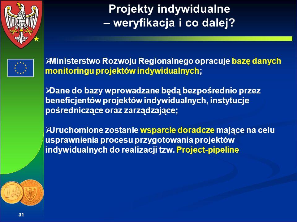 31 Projekty indywidualne – weryfikacja i co dalej? Ministerstwo Rozwoju Regionalnego opracuje bazę danych monitoringu projektów indywidualnych; Dane d