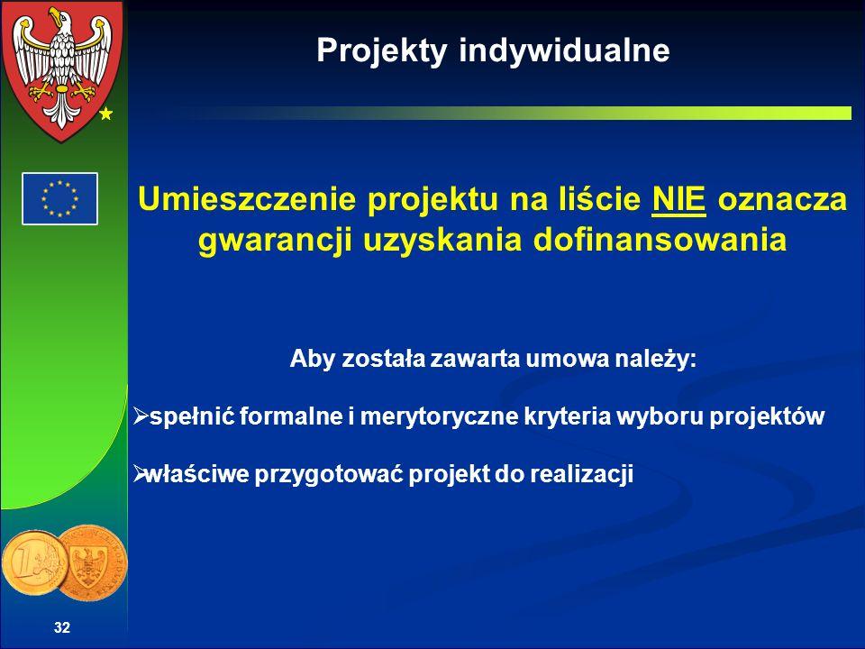 32 Projekty indywidualne Umieszczenie projektu na liście NIE oznacza gwarancji uzyskania dofinansowania Aby została zawarta umowa należy: spełnić form