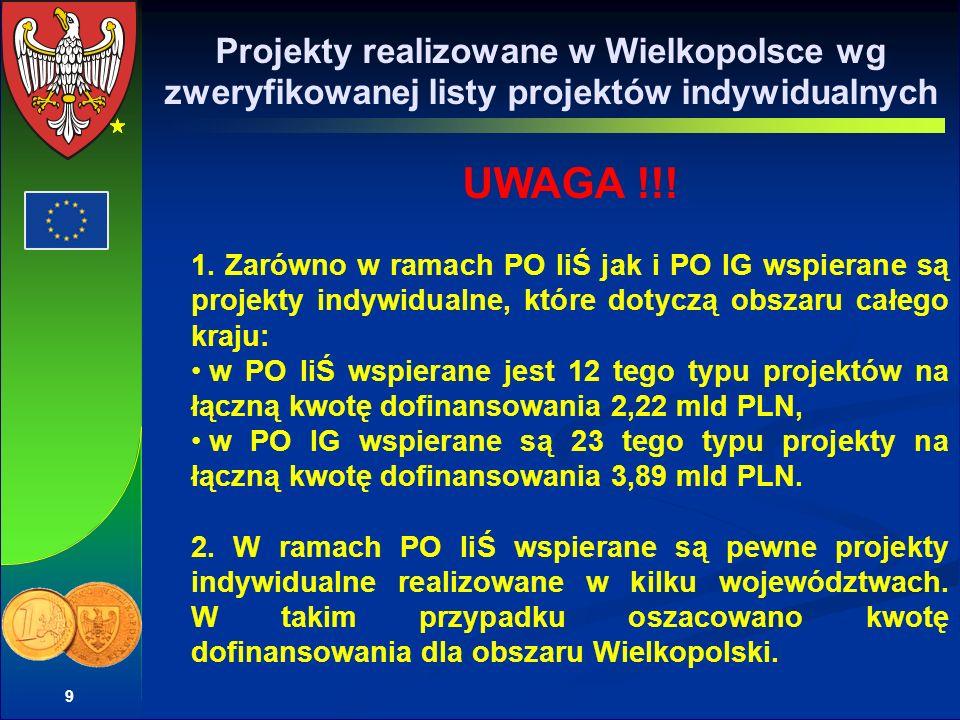 9 Projekty realizowane w Wielkopolsce wg zweryfikowanej listy projektów indywidualnych UWAGA !!! 1. Zarówno w ramach PO IiŚ jak i PO IG wspierane są p