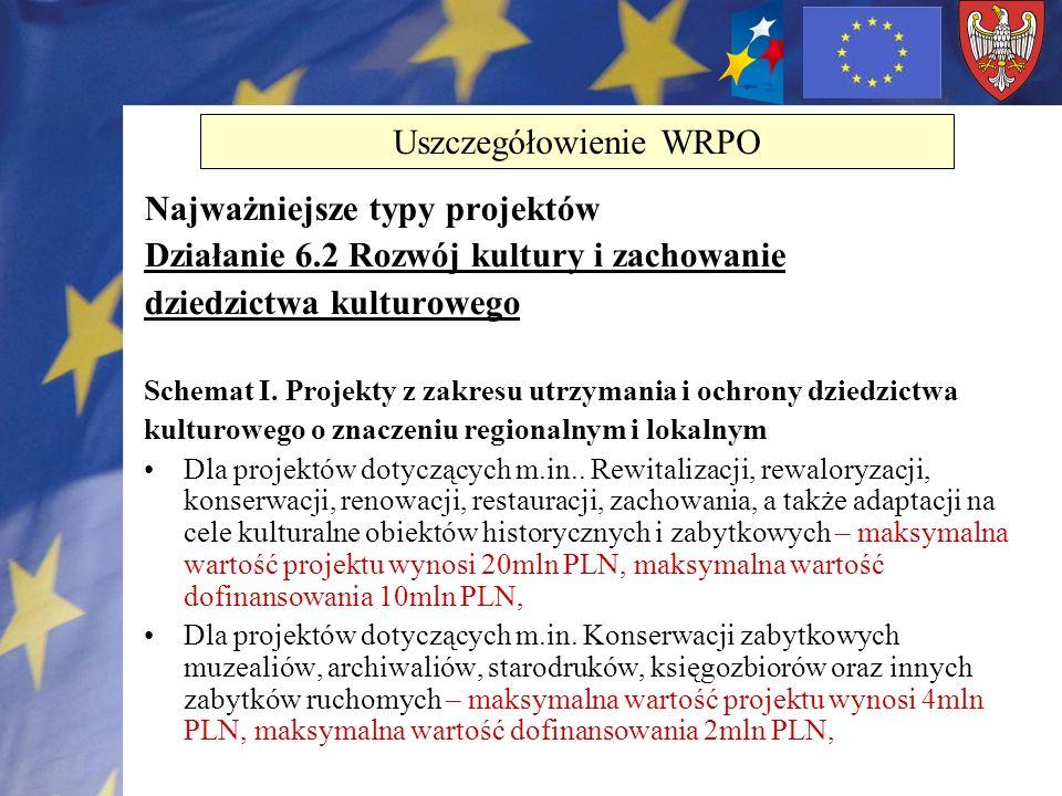 Najważniejsze typy projektów Działanie 6.2 Rozwój kultury i zachowanie dziedzictwa kulturowego Schemat I. Projekty z zakresu utrzymania i ochrony dzie