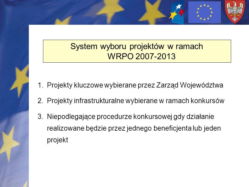 1.Projekty kluczowe wybierane przez Zarząd Województwa 2.Projekty infrastrukturalne wybierane w ramach konkursów 3.Niepodlegające procedurze konkursow