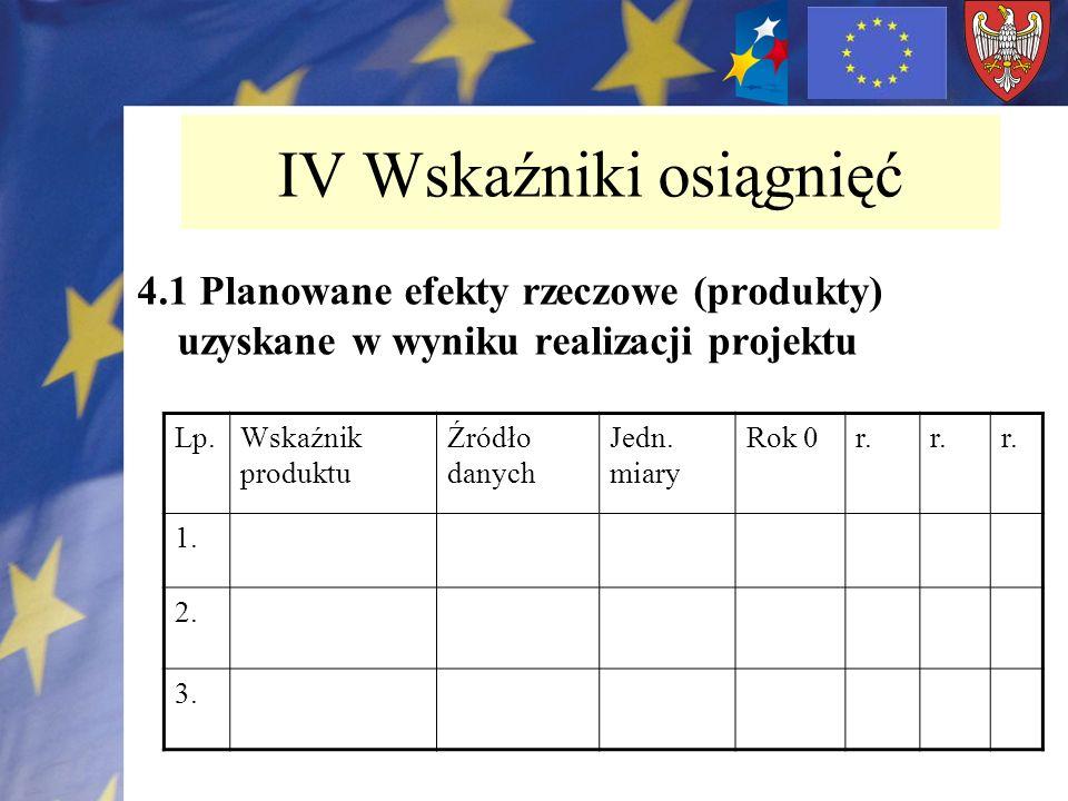 IV Wskaźniki osiągnięć 4.1 Planowane efekty rzeczowe (produkty) uzyskane w wyniku realizacji projektu Lp.Wskaźnik produktu Źródło danych Jedn. miary R