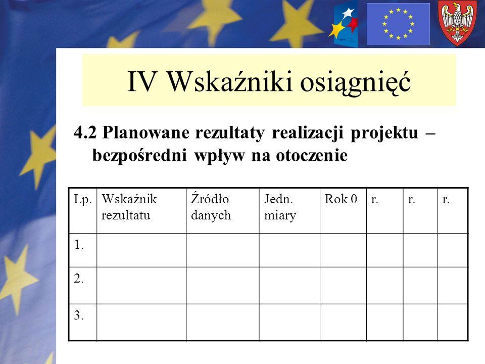 IV Wskaźniki osiągnięć 4.2 Planowane rezultaty realizacji projektu – bezpośredni wpływ na otoczenie Lp.Wskaźnik rezultatu Źródło danych Jedn. miary Ro