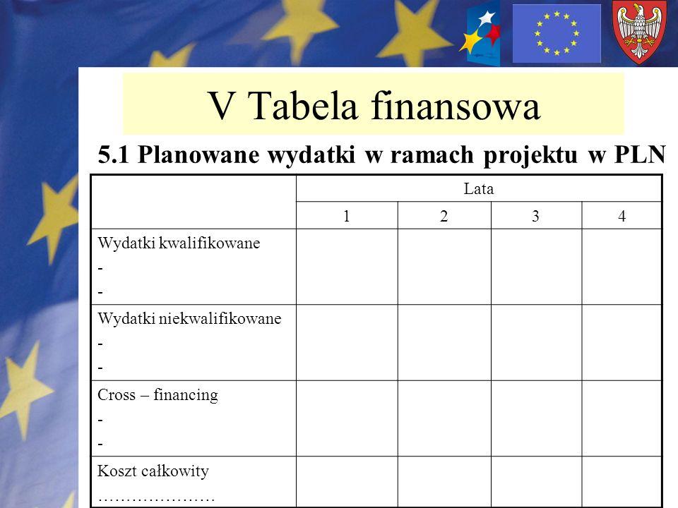 V Tabela finansowa 5.1 Planowane wydatki w ramach projektu w PLN Lata 1234 Wydatki kwalifikowane - Wydatki niekwalifikowane - Cross – financing - Kosz