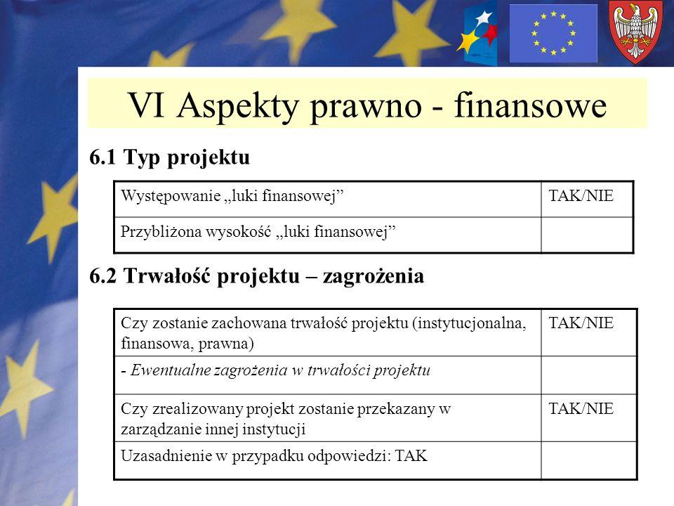 6.1 Typ projektu 6.2 Trwałość projektu – zagrożenia VI Aspekty prawno - finansowe Występowanie luki finansowejTAK/NIE Przybliżona wysokość luki finans