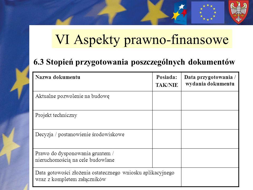 6.3 Stopień przygotowania poszczególnych dokumentów VI Aspekty prawno-finansowe Nazwa dokumentuPosiada: TAK/NIE Data przygotowania / wydania dokumentu