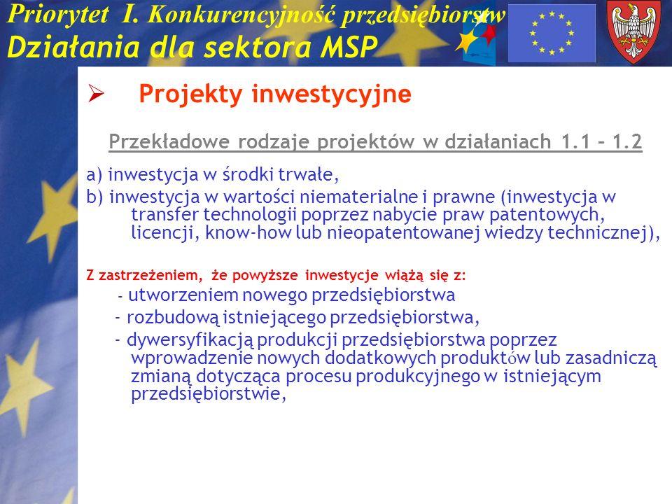Priorytet I. Konkurencyjność przedsiębiorstw Działania dla sektora MSP Projekty inwestycyjn e Przekładowe rodzaje projektów w działaniach 1.1 – 1.2 a)