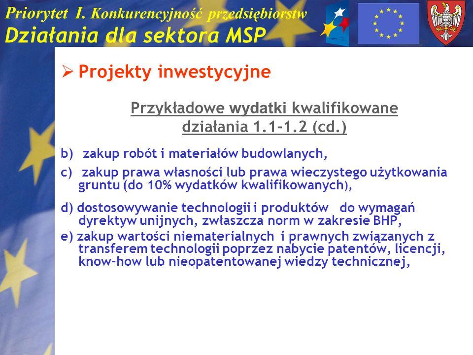Priorytet I. Konkurencyjność przedsiębiorstw Działania dla sektora MSP Projekty inwestycyjne Przykładowe wydatki kwalifikowane działania 1.1-1.2 (cd.)