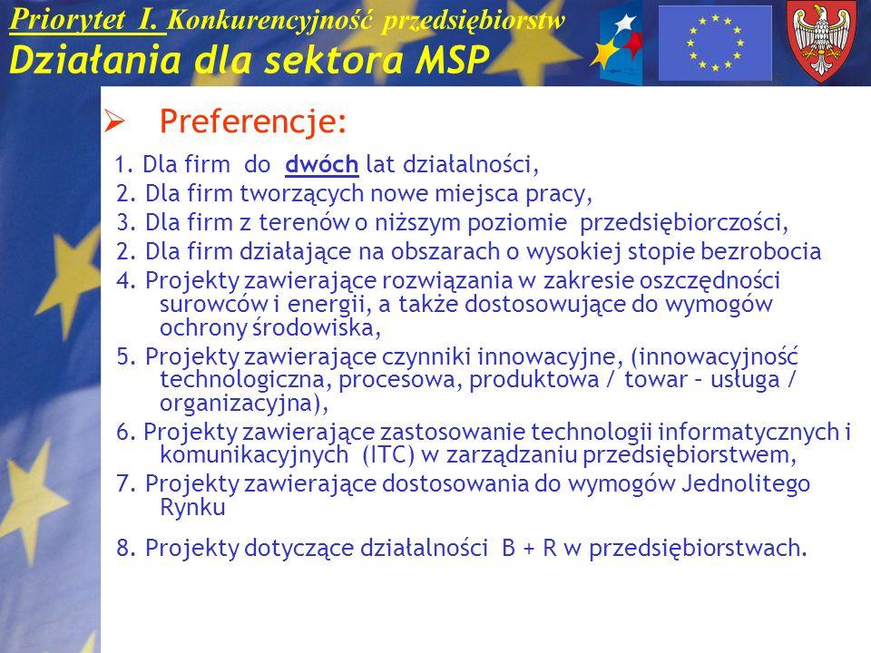 Priorytet I. Konkurencyjność przedsiębiorstw Działania dla sektora MSP Preferencje: 1. Dla firm do dwóch lat działalności, 2. Dla firm tworzących nowe