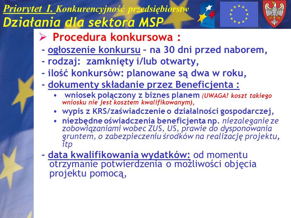 Priorytet I. Konkurencyjność przedsiębiorstw Działania dla sektora MSP Procedura konkursowa : - ogłoszenie konkursu – na 30 dni przed naborem, - rodza